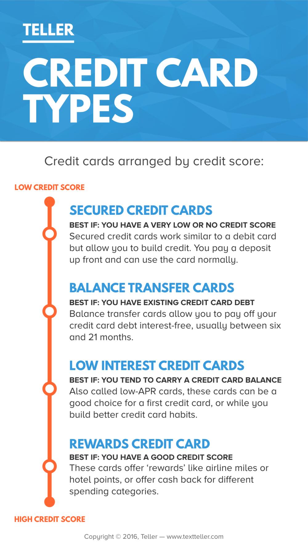teller_credit_card_types.png
