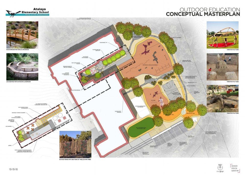 Atalaya Conceptual Master Plan_V1small (2).jpg