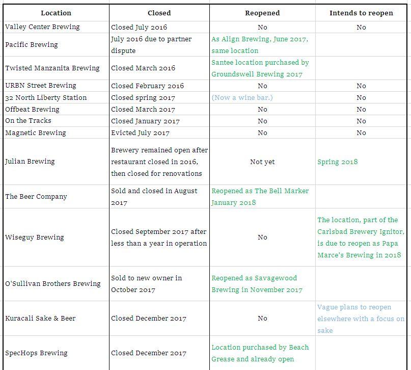 reopenings chart 1.JPG