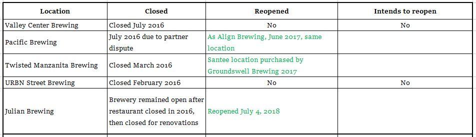 2016 closures.JPG