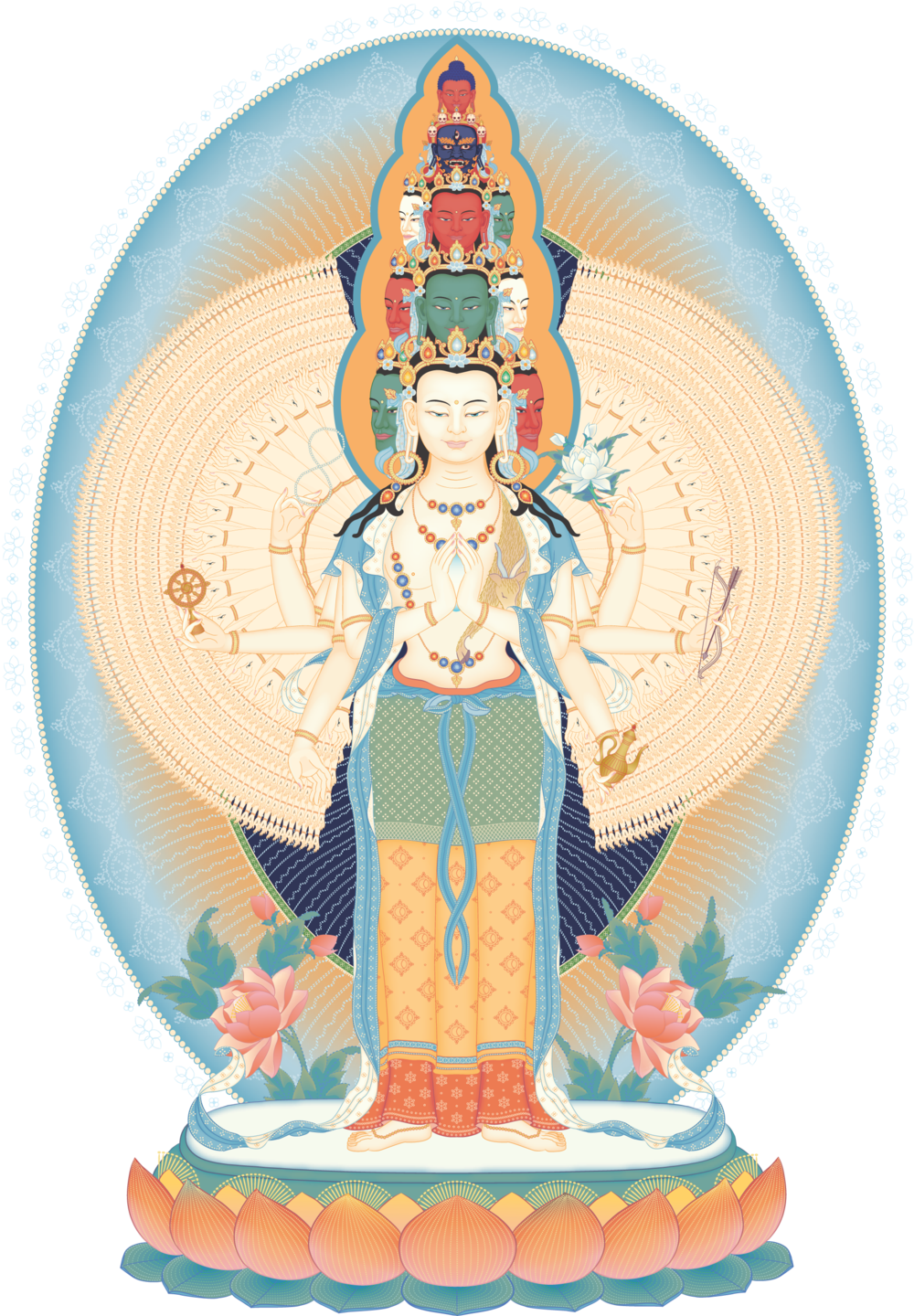 thousand armed avalokiteshvara.png