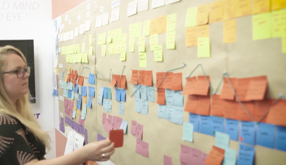 Customer Experience design - Amelia journey mapping.