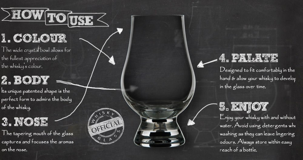 Glencairn whisky glass - how to