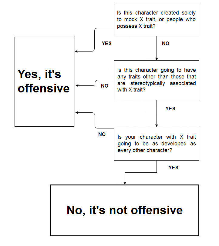 Is It Offensive.png
