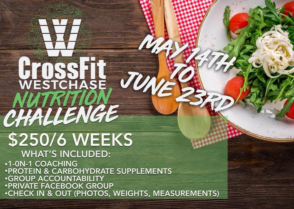 - Start and/or learn to build good nutritional habits. Nobody can outwork a poor nutritional regimen.This kicks off in less than a week, get with one of the coaches to sign up!