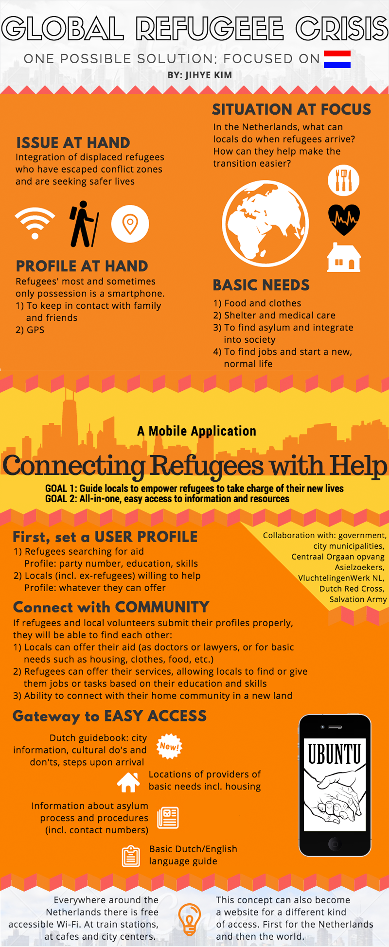 *My first ever infographic! Thank you Canva!