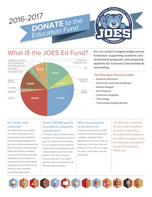 Educational Fund - English