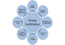 Group-Facilitation31.jpg