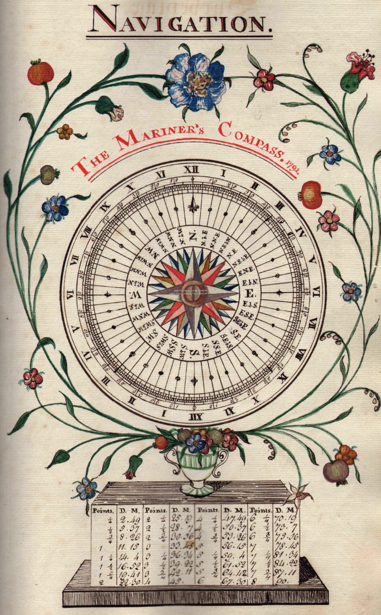 Jumping ahead 100 years,  The   Mariner's Compass , 1791.  Image from  Maine Memory .