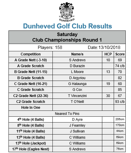 Saturday 13 Oct 2018 First round club championships.png
