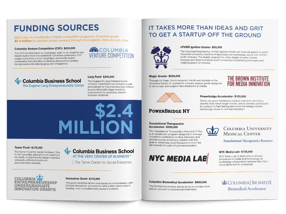 Columbia Annual Report Mockup_Spread 10–11.jpg