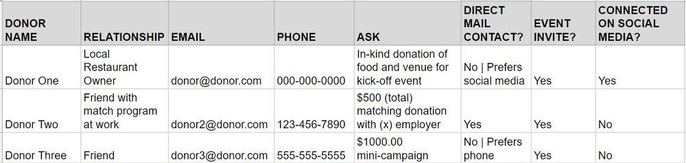 Donor List.JPG