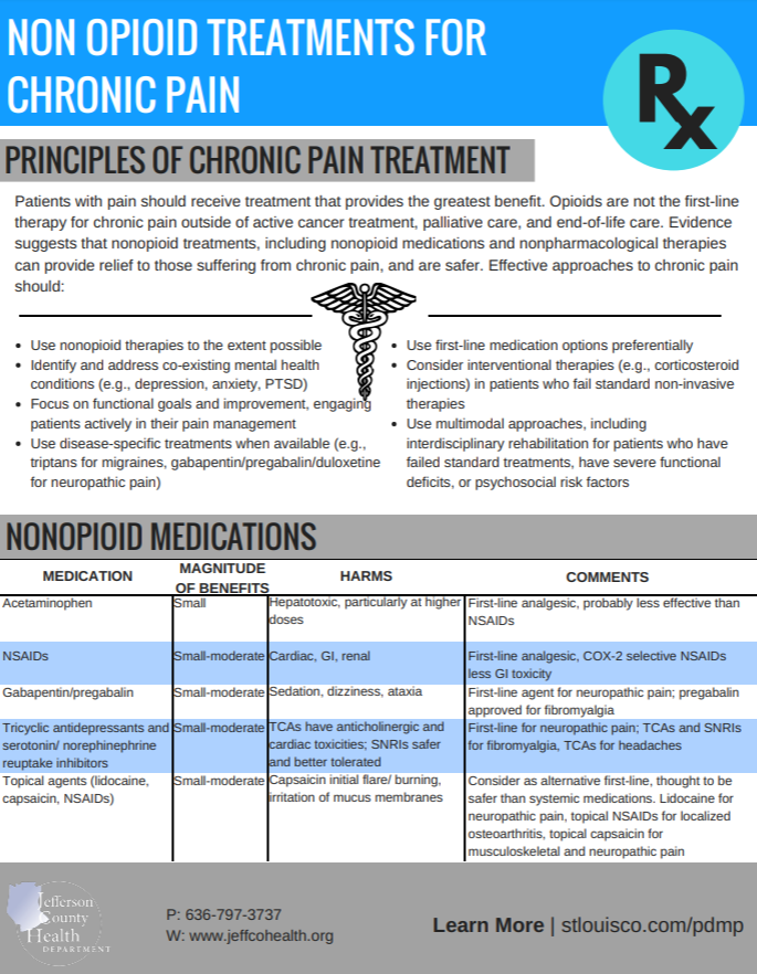Non Opioid Treatments - The above resource offers different ways to treat chronic pain that do not include opioids.