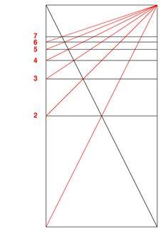 Grid System « VA 312