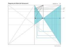 Grid - Diagrama Vill