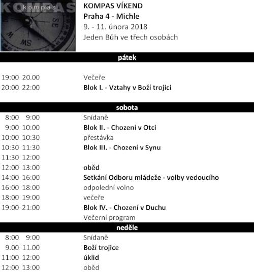 Program setkání