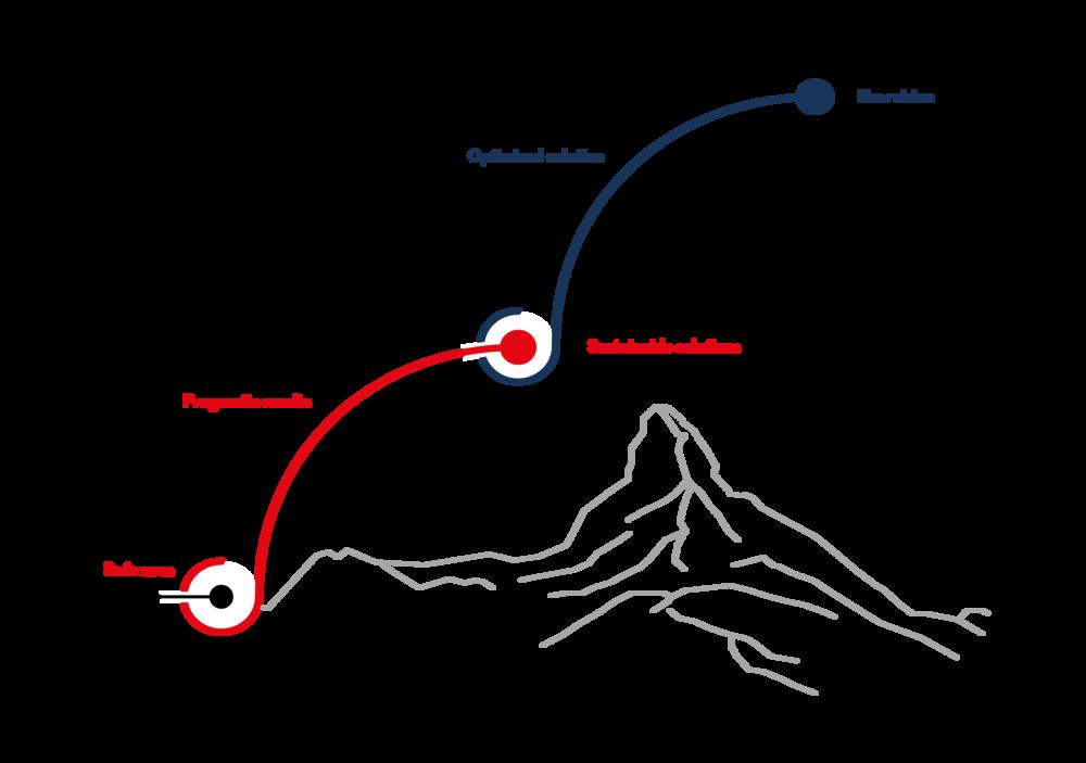 primitive-scheme-rectangle-curve-dt-sd.png