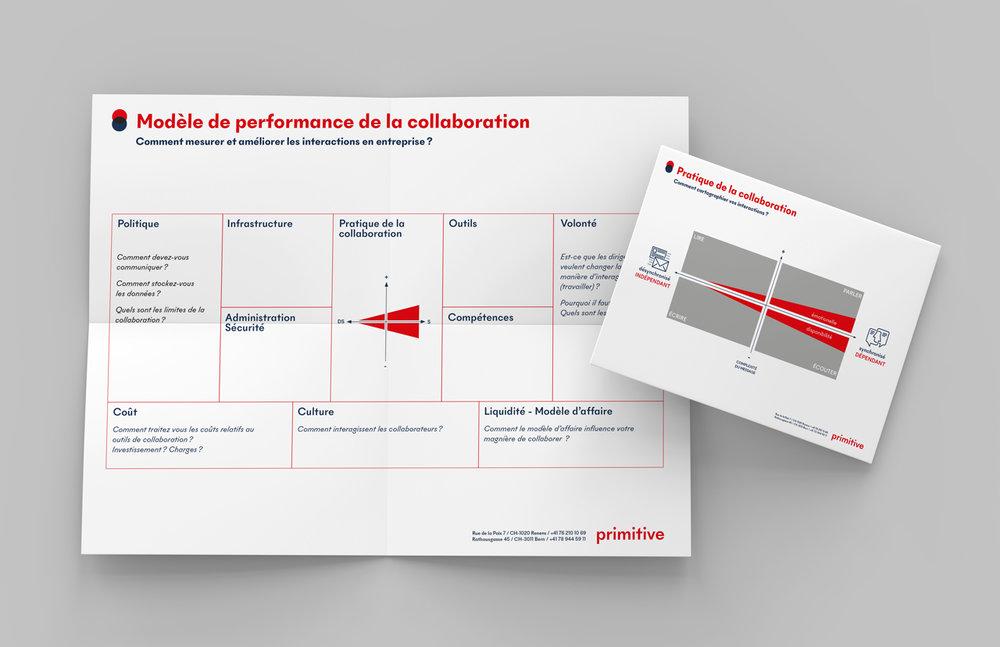 Cartographiez, mesurez et améliorez les interactions en entreprise -