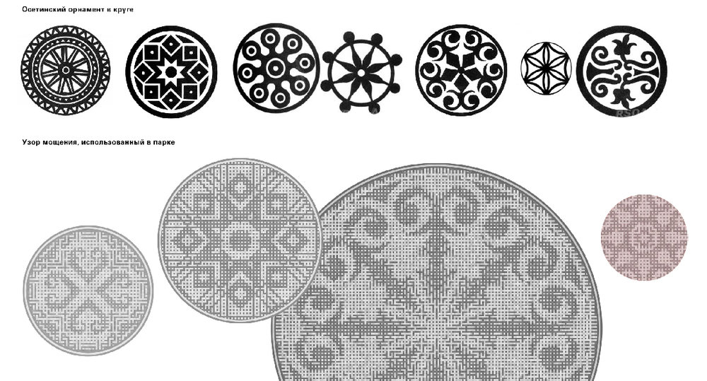 осетинский орнамент.jpg