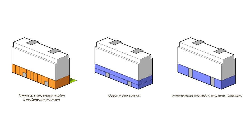 гибкое использование первых этажей.jpg