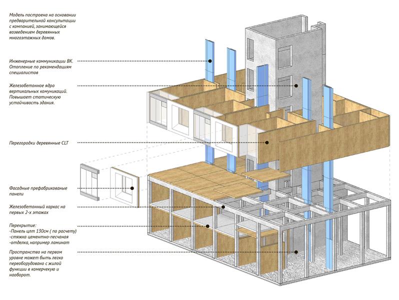 конструктивная схема деревянного многоквартирного дома.jpg