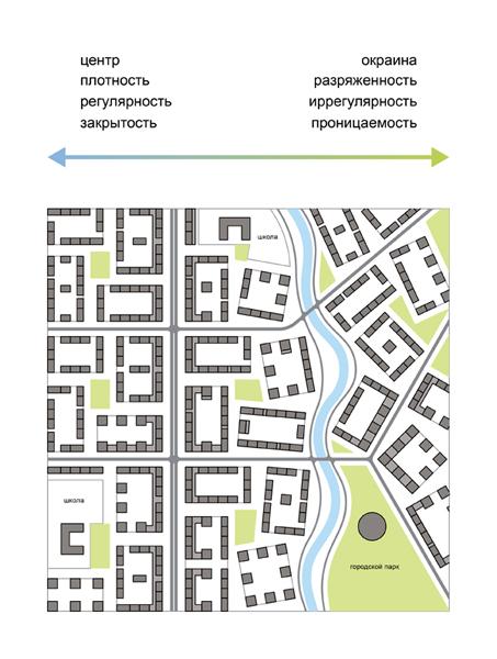 схема города со среднеэтажной застройкой.jpg