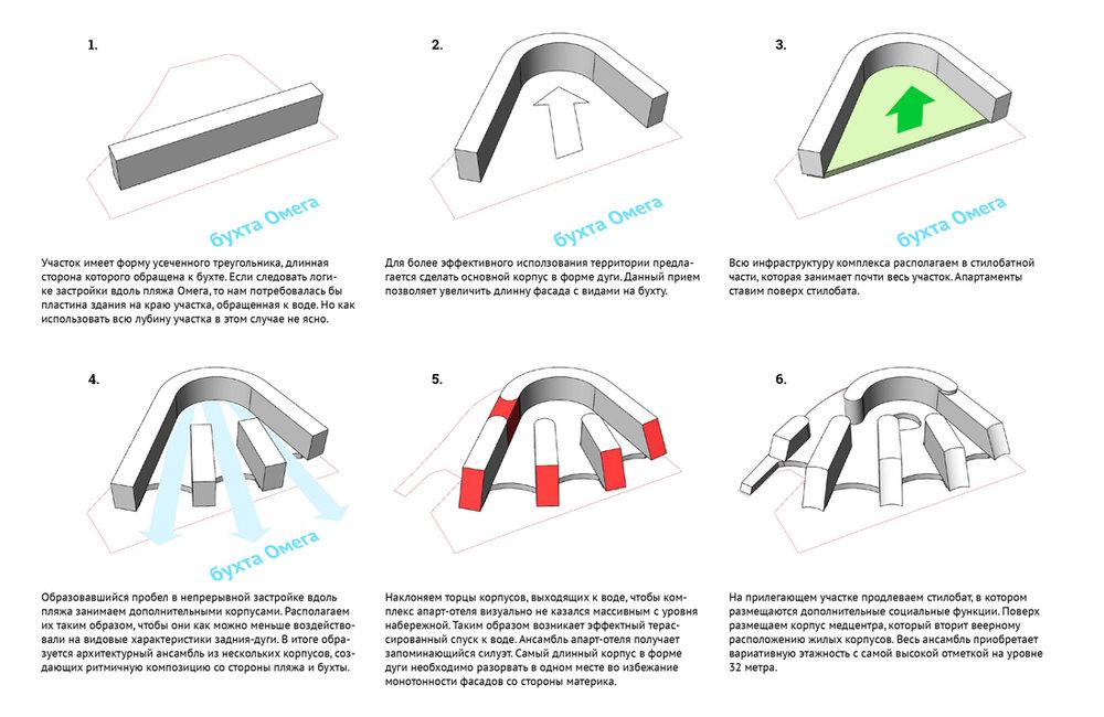 Омега Парк схема формообразования.jpg