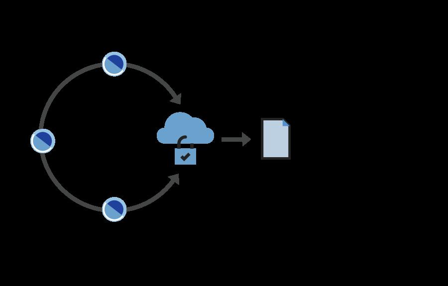 codel-pictogram.png