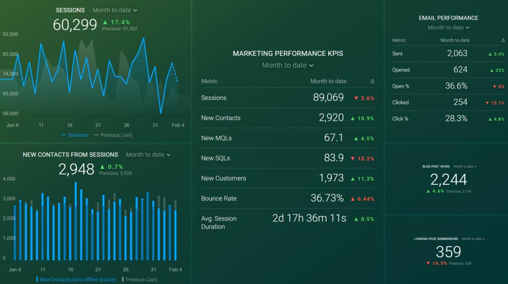 analytics-dashboard.PNG