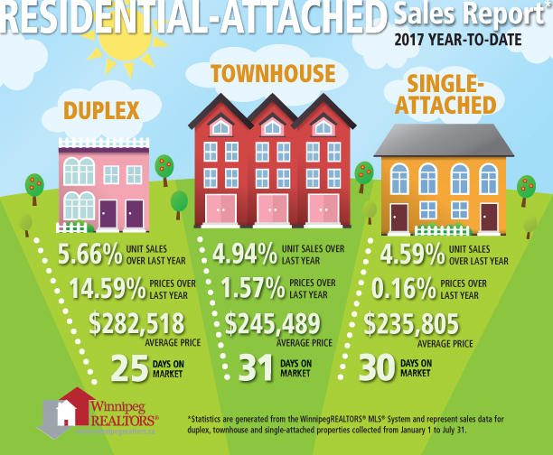 Residential-attached sales report.jpg