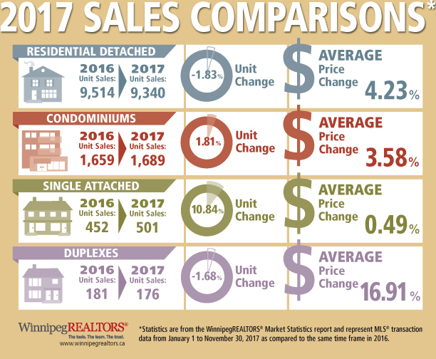 real estate sales comparisons.jpg