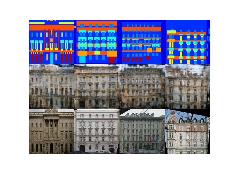 Image-to-Image Translation with Conditional Adversarial Networks