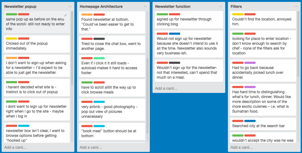 Portion of the Trello board