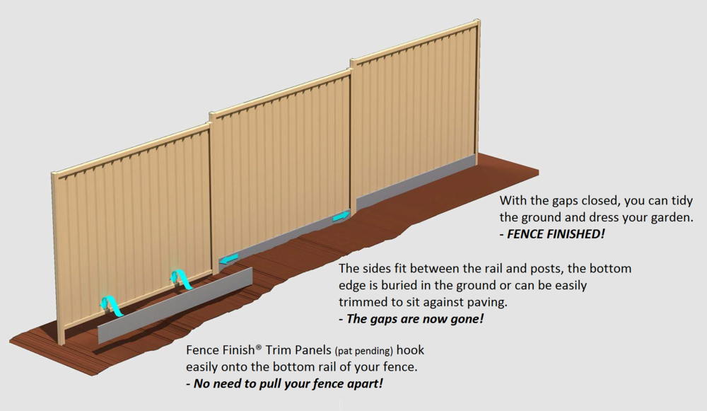 About Fence Finish