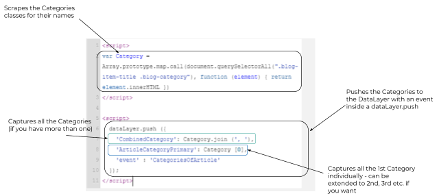Example - Script in Squarespace.png