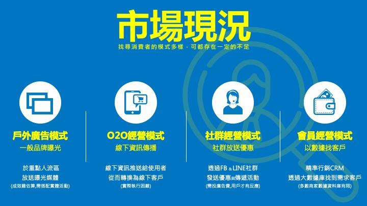 WALI+智慧錢包招商+v2.jpg