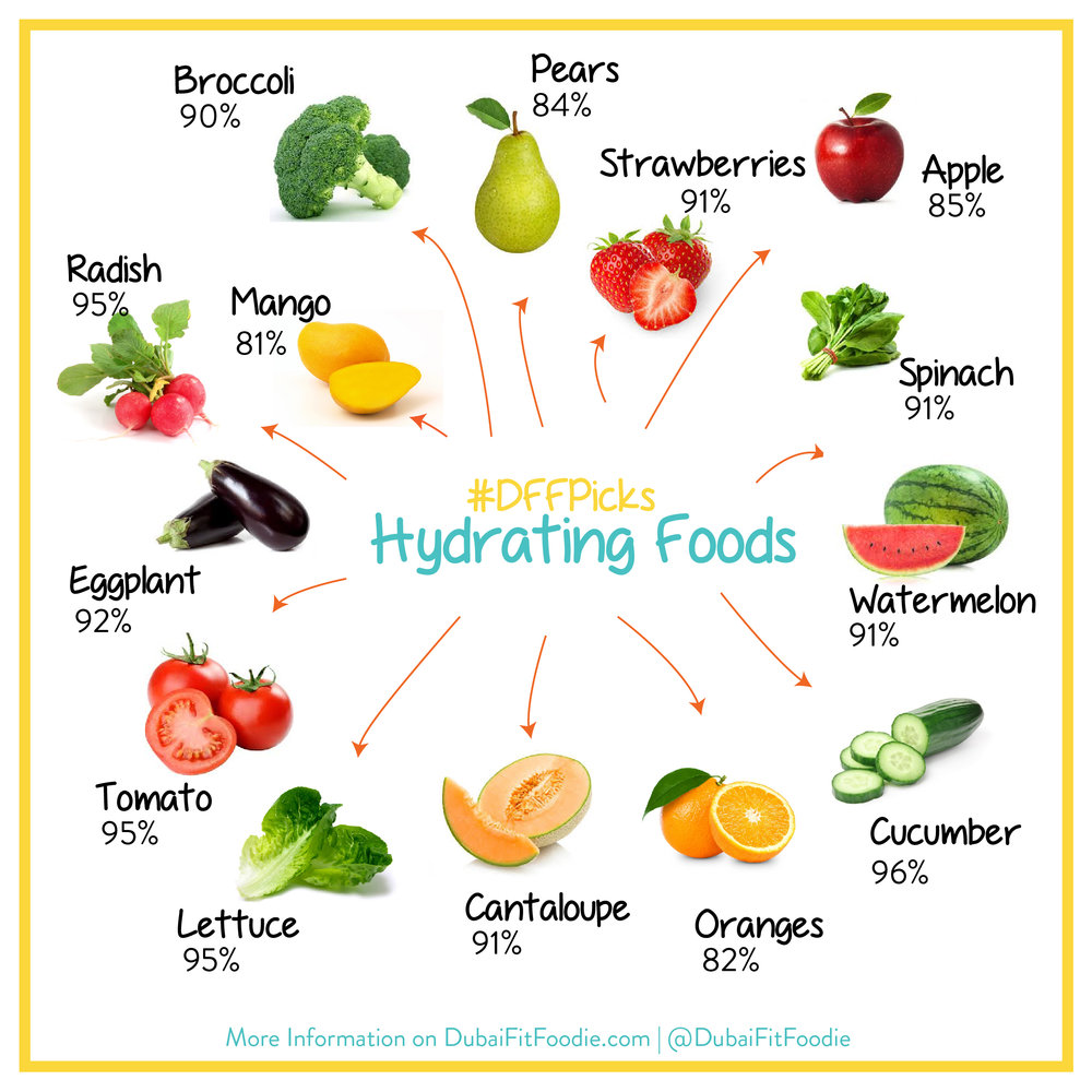 Hydrating Foods-01.jpg