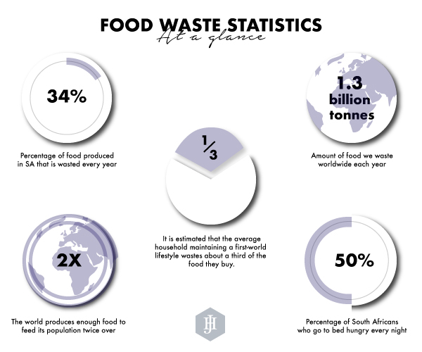 Infographic - Food Waste.jpg