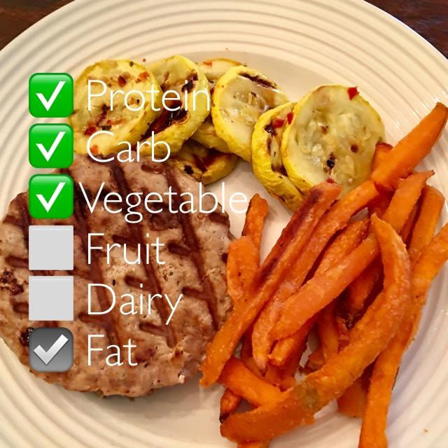 TurkeyBurger_SweetPoatoFries_RateYourPlate_RebeccaTurner