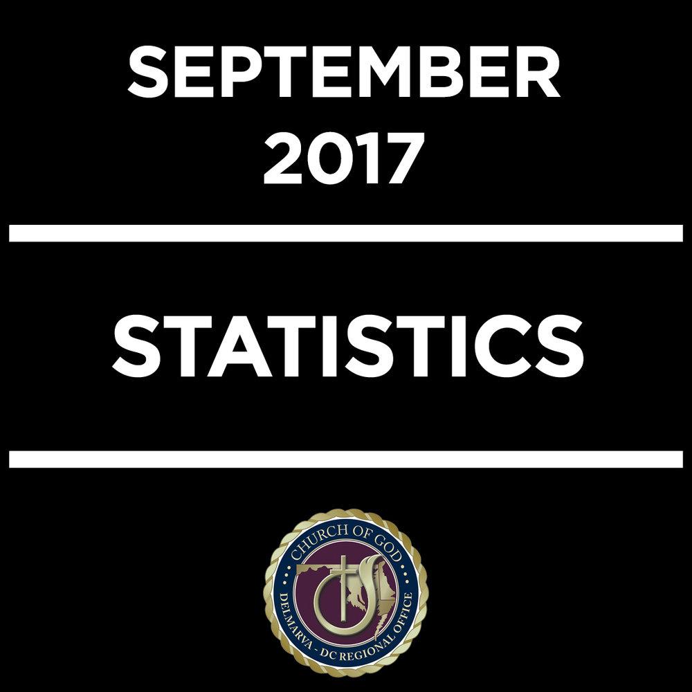 Church Stats2.jpg