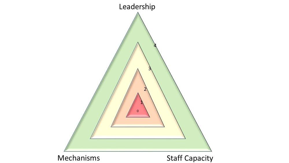 PM Triangle Graphic.jpg