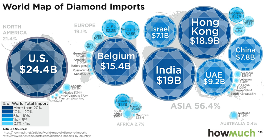 world map of diamond imports.png