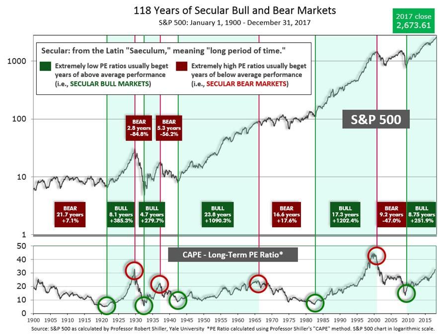 bull-bear markets.jpg