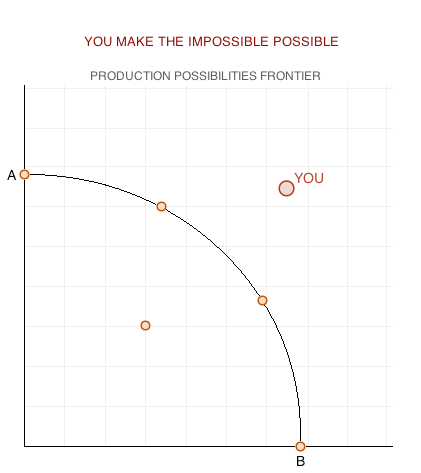 Intersectino of Economics and Valentine's Day.png