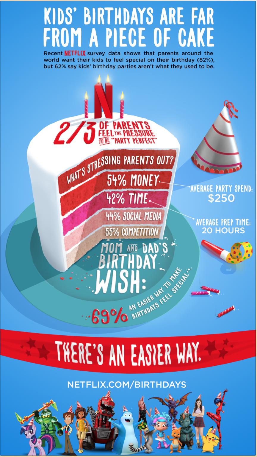 BirthdayCakeFinal.jpg