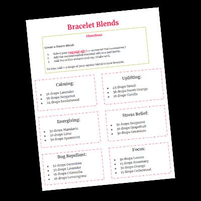 essential oil diffuser bracelet blend ideas free download.png