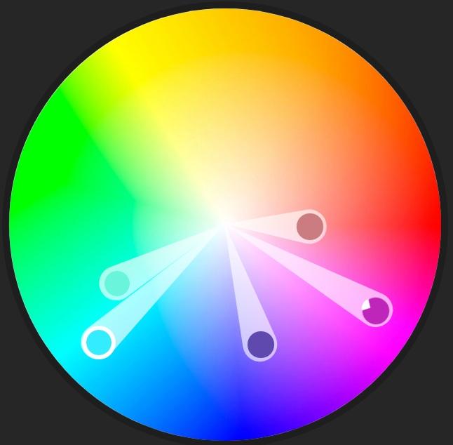 Source:  https://color.adobe.com/create/color-wheel