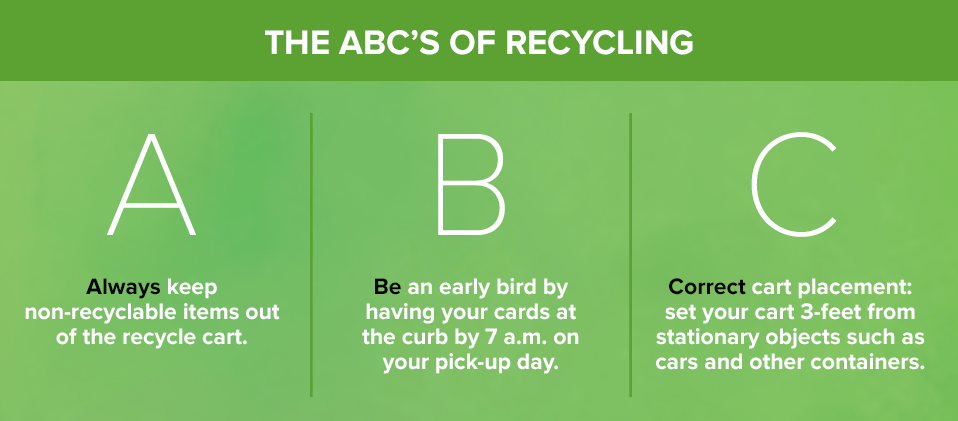 recycling-abcs