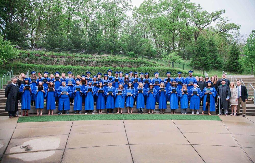 Online High School Graduation