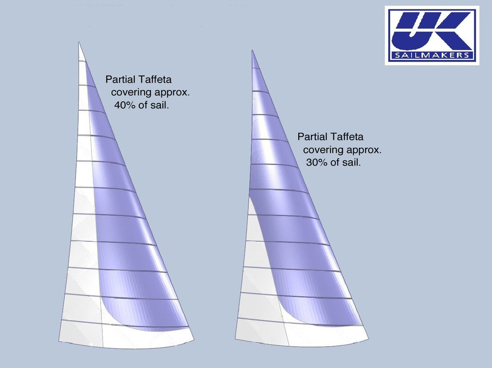 The white areas in the drawings show where taffeta can be applied on an overlapping genoa.